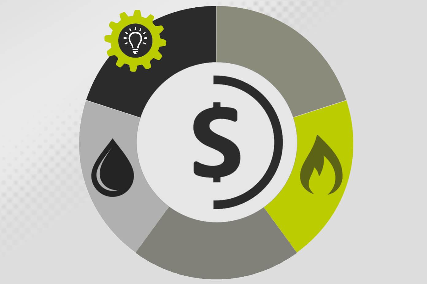 USD 39 million in Oil & Gas R&D Project Grants