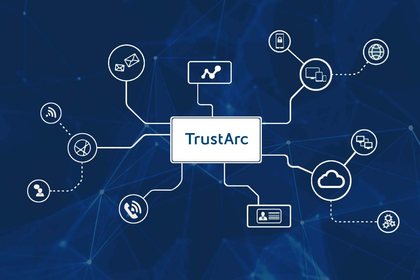 TrustArc Transforming Compliance